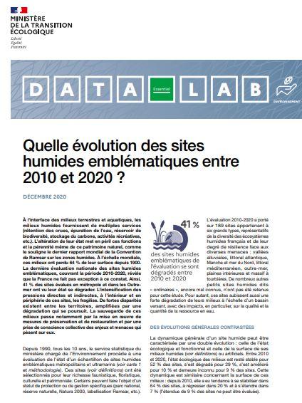 Quelle évolution des sites humides emblématiques entre 2010 et 2020 ?